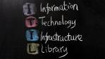 ITSM-Projekte mit OTRS realisieren: Open-Source-Lösungen in der Praxis - Foto: Raywoo, Fotolia.com