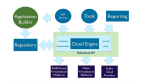 Virtualisierung und Cloud Computing : Red Hats Pläne für die Cloud