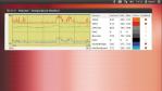 Linux Hardware Tipps: Hardware mit Linux im Griff behalten