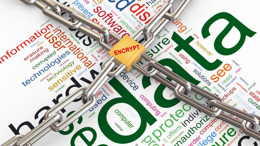 Datenschutz - ein komplexes Unterfangen