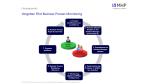 Business Perfomance Management: Mit SAPs Solution Manager Geschäftsprozesse überwachen - Foto: Mieschke Hofmann und Partner (MHP)