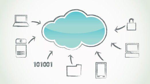 Ganz gleich, welches Gerät - alles wird Cloud.