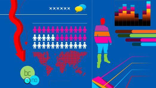 Die Social-Media-Welle schwappt in die Unternehmen.