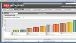 Compliance trotz Cloud und Facebook: Mit GRC-Tools neue Risiken im Blick behalten - Foto: RSA, The Security Division of EMC