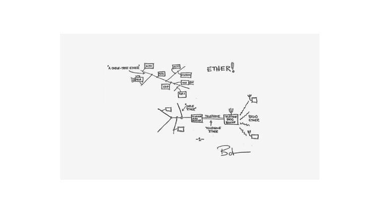 Ethernetskizze aus 1973 von Bob Metcalfe.