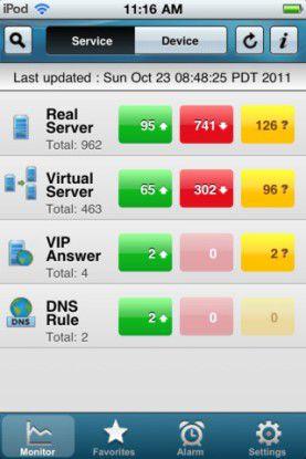 Mit ANM Mobile ist es möglich, ACE-Netzwerksysteme (Application Content Engine) von Cisco zu steuern.