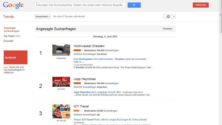 Googles Live-Trends gibt es nun auch für Deutschland.