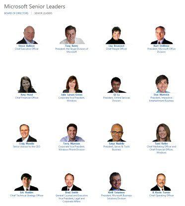 Das aktuelle Top-Management von Microsoft, Stand heute (09. Juli 2013)