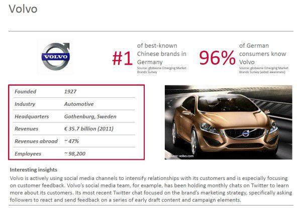 Die bekannteste Marke aus China ist Volvo, was aber in der Historie des Autobauers liegen dürfte, der 2010 von einem chinesischem Konzern gekauft wurde.
