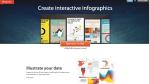 Kleine Helfer: Infogram - Anspruchsvolle Infografiken im Nu erstellen - Foto: Diego Wyllie