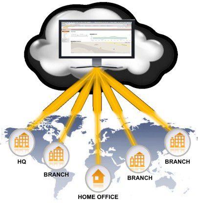 Mit Aruba Central lassen sich verschiedene WLANs über ein gemeinsames Cloud-Portal steuern.