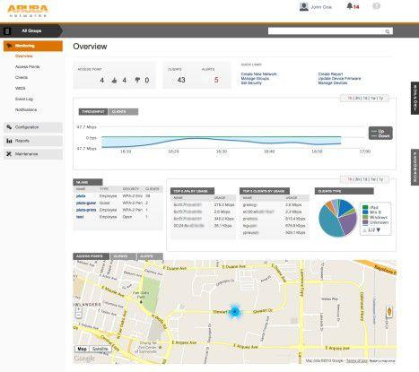 Aruba Central beinhaltet auch ein Monitoring-Dashboard