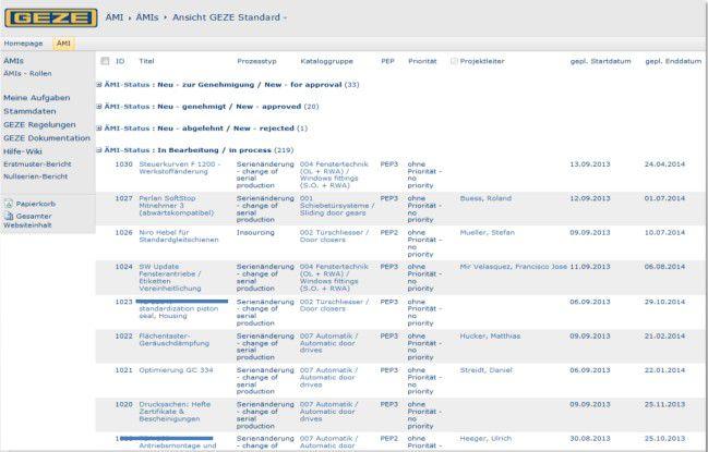 Die Änderungsmitteilung bei GEZE mit Sharepoint: Alle Produktveränderungen sind mit Zuständigkeit und Workflow im Detail dokumentiert.