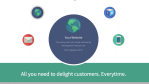 Customer Support: FreshDesk - Cloud-Service für bessere Kundenzufriedenheit - Foto: Diego Wyllie