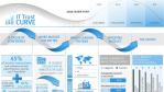 EMC Global IT Trust Curve: Deutsche Entscheider vertrauen der eigenen IT mehr als andere - Foto: EMC