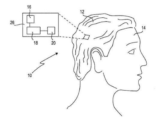 "Sonys ""SmartWig""-Patentantrag"