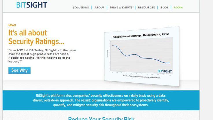 Bitsight Technologies bewertet die Risiken, die in den Partnerunternehmen vorliegen.
