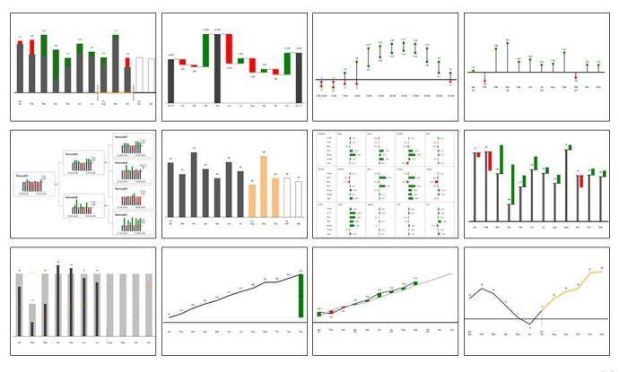 cMORE/Message liefert eine umfangreiche Grafikbibliothek mit.