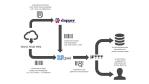 Web of Data: NSA zum Selberbauen