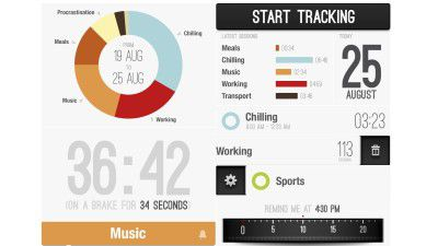 Quantified-Self: Die besten Tracker-Apps fürs iPhone - Foto: Many Many Pixels