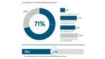 CeBIT 2014: Die Big-Data-Lawine kommt ins Rollen