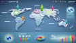 Die IT-Welt in Zahlen