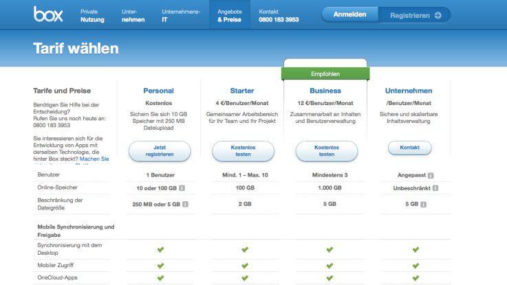 Der Cloud-Anbieter box.net hebt das meistverkaufte Abomodell grün hervor. Das macht die Tabelle besser und schneller erfassbar.