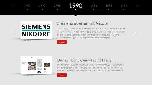 Erleben Sie noch einmal 40 Jahre deutsche und internationale ITK-Geschichte. Wissen Sie noch, in welchem Jahr was geschehen ist?