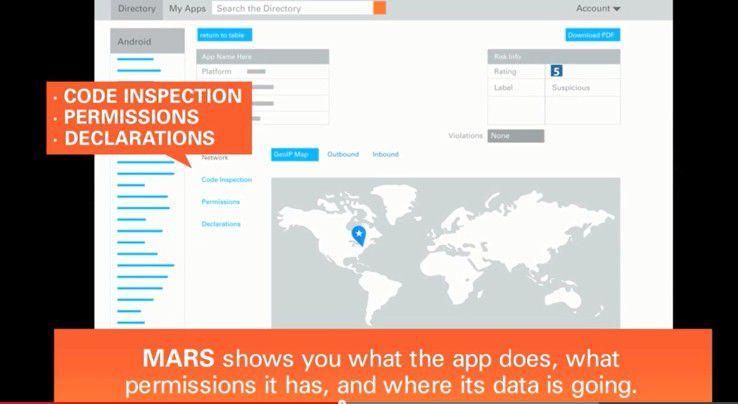 Der Veracode Mobile Application Reputation Service (MARS) überprüft unter anderem das Datenschutzverhalten von Apps, prüft den Code, listet die App-Berechtigungen und zeigt anschaulich, wohin die Apps Daten senden.