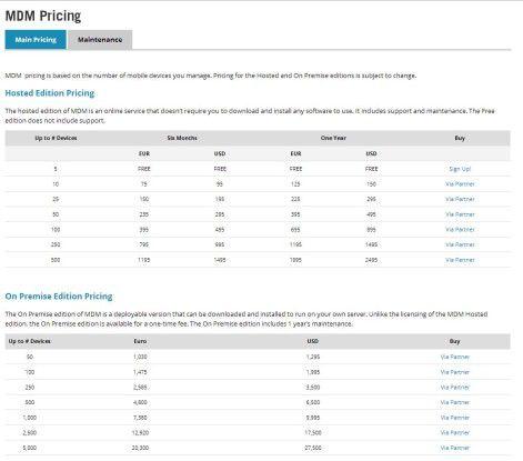 Für eine Handvoll Euros: 3CX-Preisliste für Cloud und On Premise