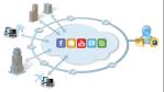 Hybrid- und Multi-Cloud: Der echte Nutzen von Public Cloud Infrastrukturen - Foto: ZScaler
