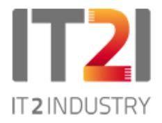 Das Logo der neuen Veranstaltung, die abgekürzt als IT2I bezeichnet wird.