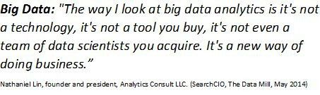 Big Data Zitat Nathaniel Lin
