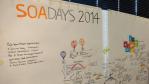 SOA und Digitalisierung: Bausteine der digitalen Transformation - Foto: Euroforum