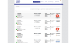 Best in Cloud 2014 – MHP Software: So beendet MHP dank SaaS-Technologie das Tracking-Chaos
