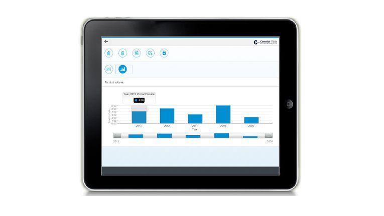 Das Bild zeigt das Beispiel einer transaktionalen Fiori App für das Extended Warehouse Management (EWM).