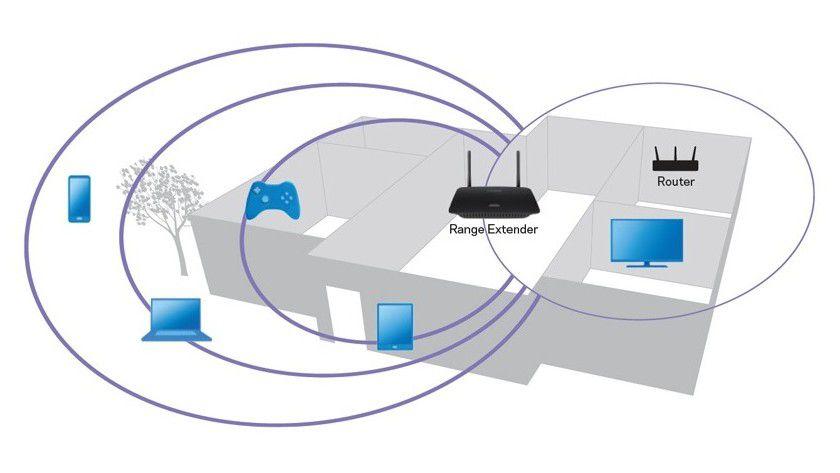 Einsatzszenario: Das hinterste Zimmer oder der Garten einer Wohnung werden vom WLAN-Router nicht ausreichend versorgt. Ein WLAN-Repeater alias WLAN-Extender kann das Problem mit weniger als 100,- Euro Hardware-Einsatz lösen.