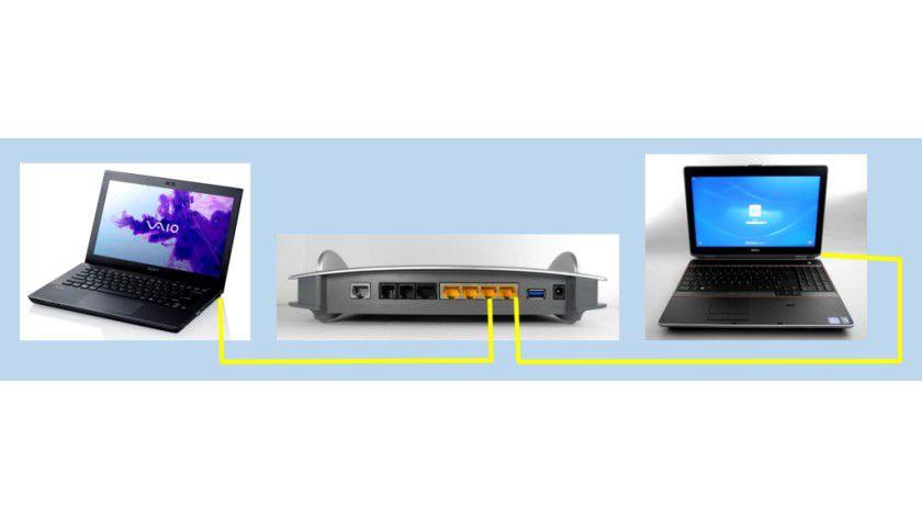 Der WLAN-Router AVM 7490 (Mitte) hat einen Gigabit-Switch mit vier gelben LAN-1.000-Ports. Darüber konnten die zwei Gigabit-Laptops große Datenpakete mit knapp 890 Mbit/s brutto austauschen. Links hängt ein Sony Vaio S13A als Daten-Zuspieler mit 8.000-Mbit-schneller Raid-0-SSD, rechts ein Dell Latitude E6520 als Daten-Empfänger mit 4.000-Mbit-Normal-SSD.