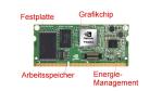 Ring frei: Nvidia Tegra versus Intel Atom