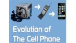 Vom SRA zum iPhone: Die Evolution der Handys