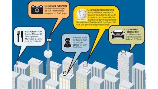 GPS-Anzeige eines Handys