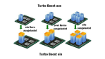 Ratgeber Turbo Boost: Prozessor gratis beschleunigen - so geht´s