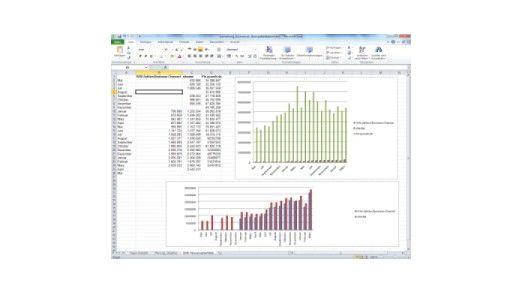 Excel-Tricks zu Formeln und Makros.