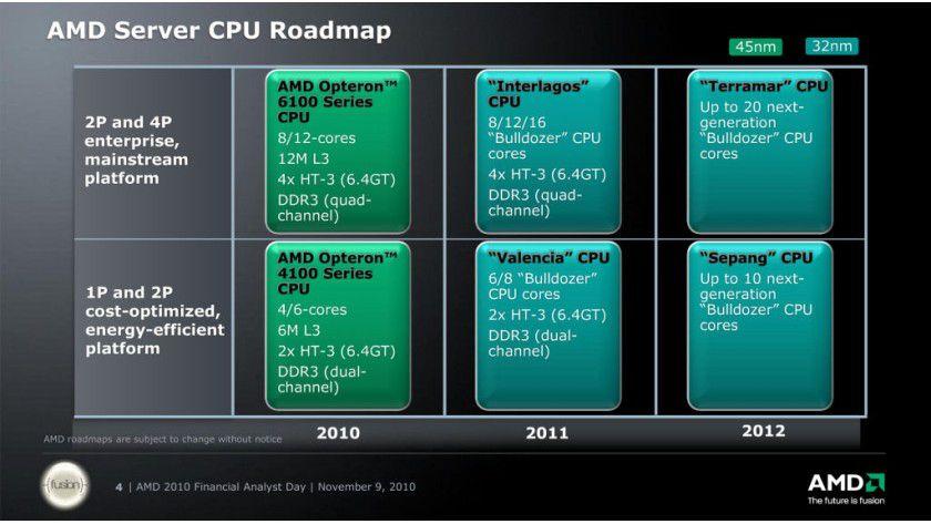 Opteron-Roadmap: Im Jahr 2012 will AMD mit Terramar einen 20-Core-Prozessor mit verbesserter Bulldozer-Architektur auf den Markt bringen. (Quelle: AMD)
