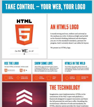 Noch ist HTML5 ein Working Draft, kein Standard: Dafür gibt es bereits ein eigenes Logo für das neue HTML - und in der Praxis werden immer mehr Websites auf HTML5 umgestellt. Die allermeisten Neuentwicklungen setzen sowieso auf HTML5.
