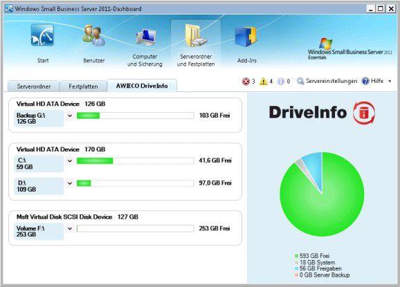 Integriert: So lassen sich Add-Ins in Small Business Server Essentials anwenden.