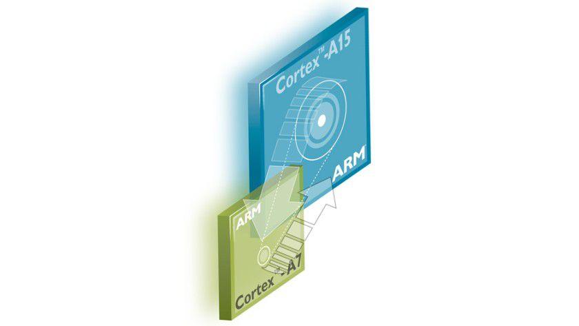 big.LITTLE: Die ARM-Technologie verbindet einen sparsamen Cortex-A7 mit dem leistungsstarekn Cortex-A15.