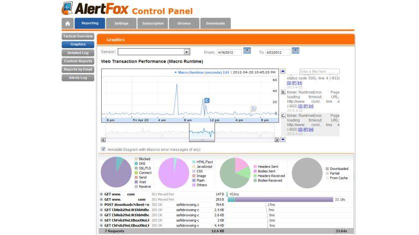 Details: Im Overview liefert das Überwachungswerkzeug einen schnellen Überblick über die Leistung der Systeme.