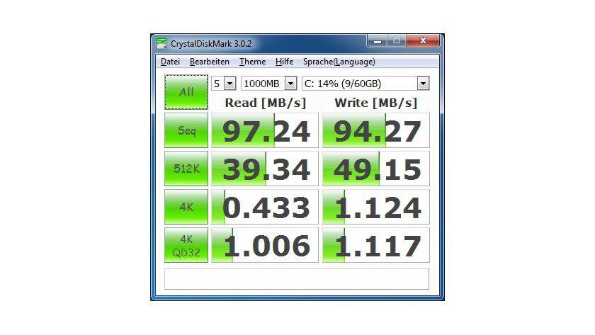 Benchmark: Das Tool zeigt die Lese- und Schreibgeschwindigkeit des Datenspeichers im jeweiligen Modus an.