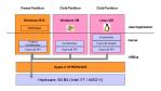 Microsoft Hyper-V 2012 im Test: Hyper-V 2012 ist VMware vSphere dicht auf den Fersen - Foto: Radonic Andrej